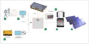 PV solar schematic